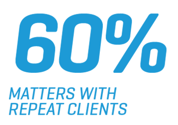 60% Matters with Repeat Clients