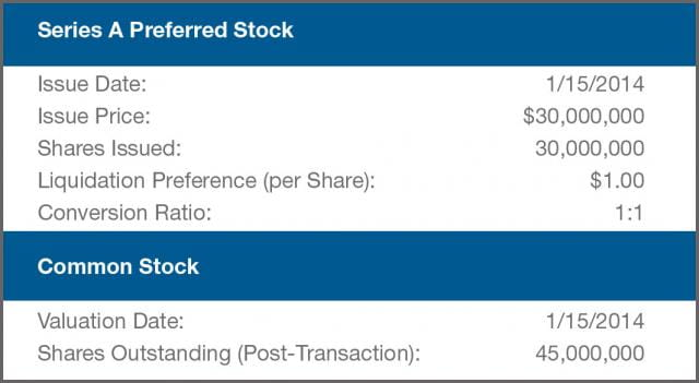 Series A Preferred Stock