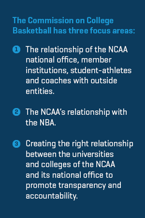 The commission on college basketball